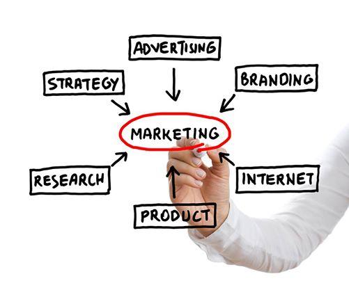 Plan Marketing Digital